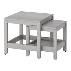 HAVSTA - Nest of tables, set of 2, grey