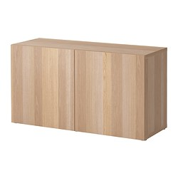 BESTÅ - Shelf unit with doors, Lappviken white stained oak effect