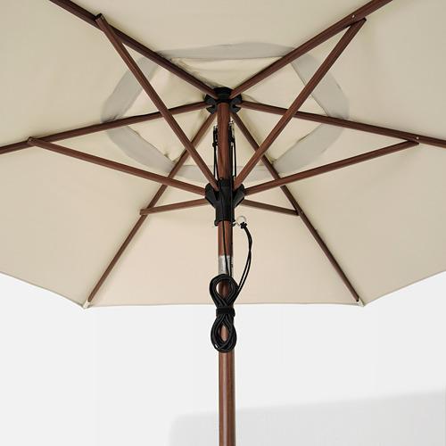 BETSÖ/LINDÖJA tenda payung