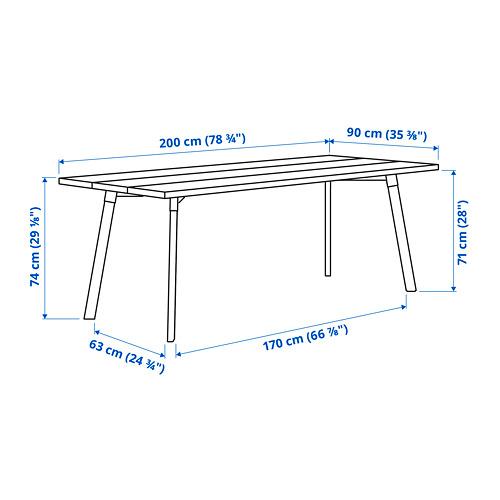YPPERLIG table