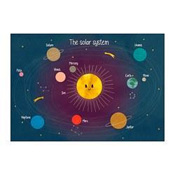 PJÄTTERYD - Gambar, Solar system