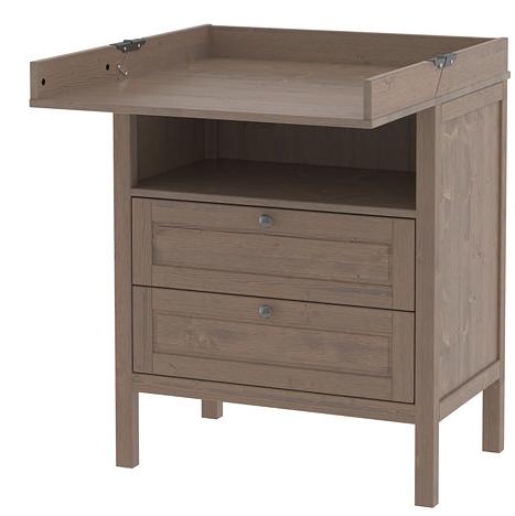 IKEA Menarik Kembali Produk meja ganti popok bayi/lemari laci SUNDVIK